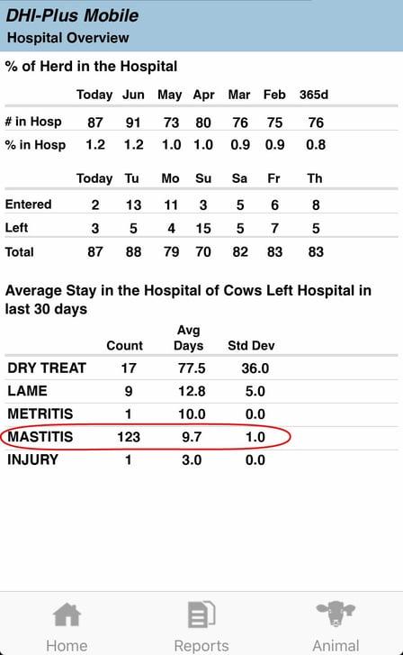 hospital-overviewHerdOne-mastitis